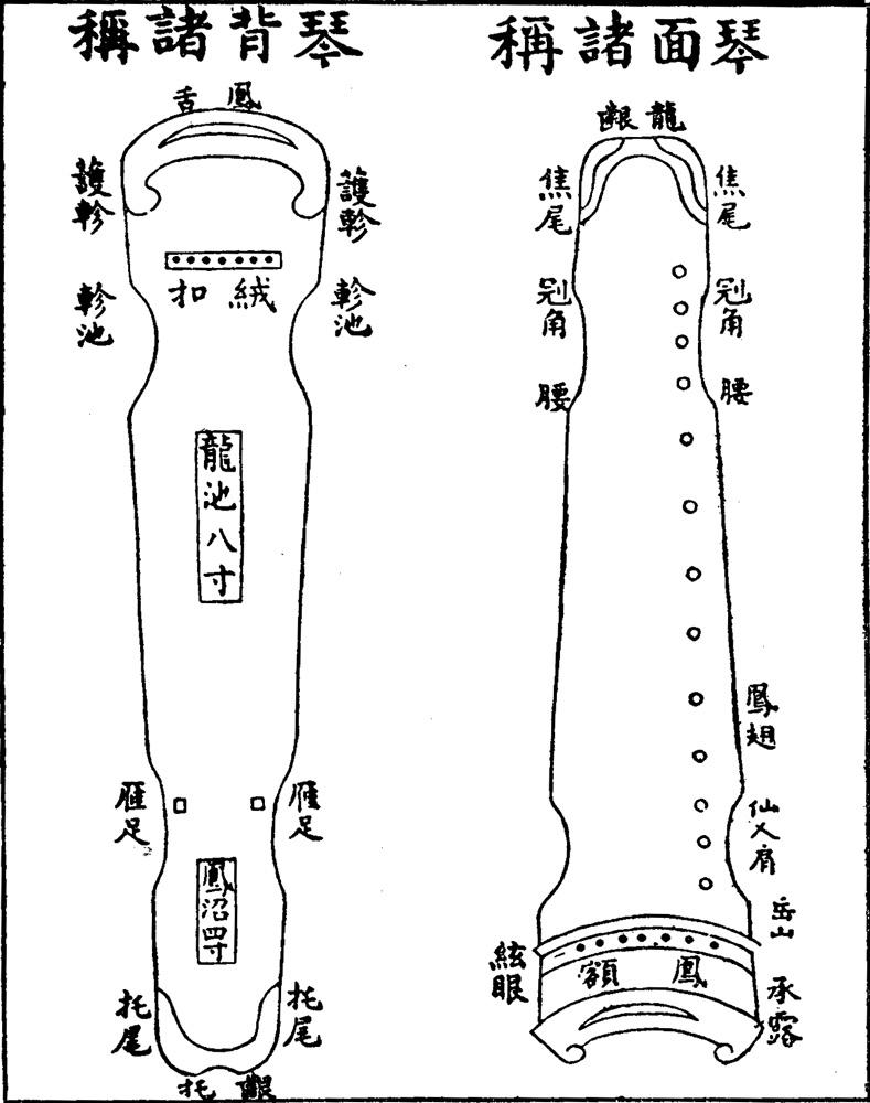 Qin Body