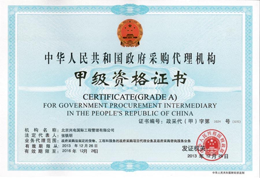 China Procurement Belt and Road