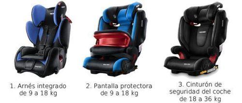 Sistemas de amarre a la silla