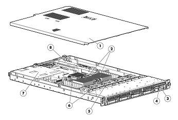 HP Proliant DL360 G7 Quickspecs
