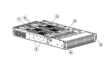 HP Proliant DL170e G6 Quickspecs