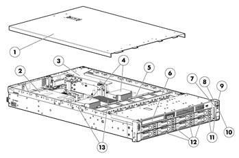 HP Proliant DL380e G8 Quickspecs
