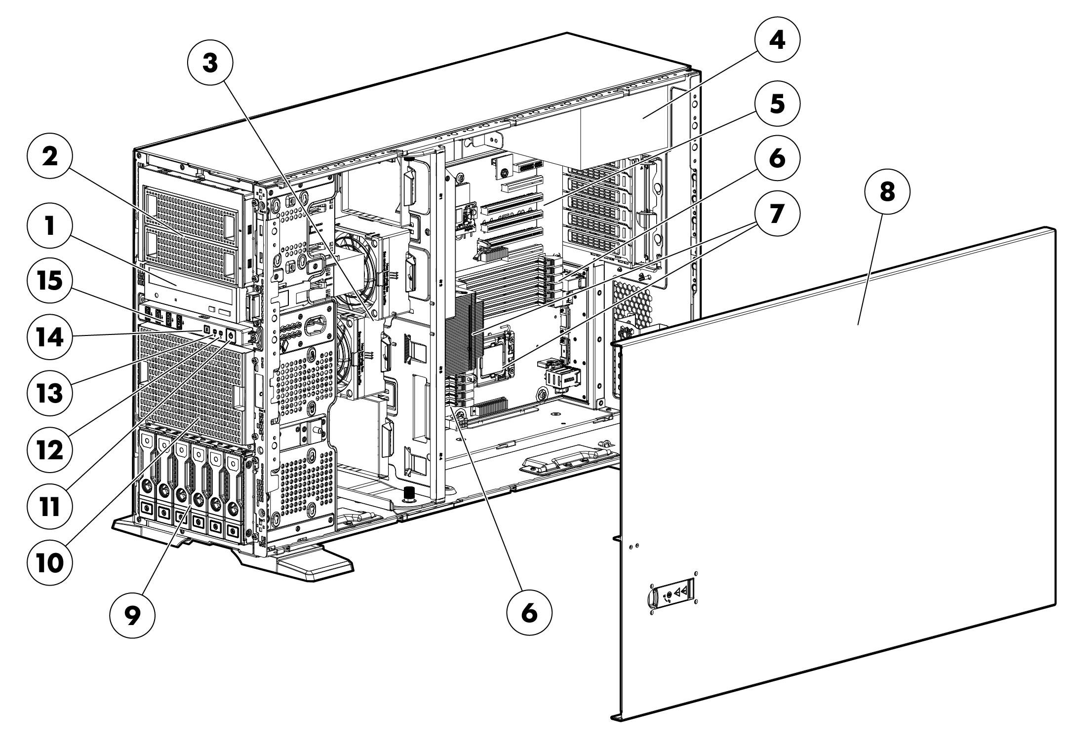 HP Proliant ML350e G8 Quickspecs