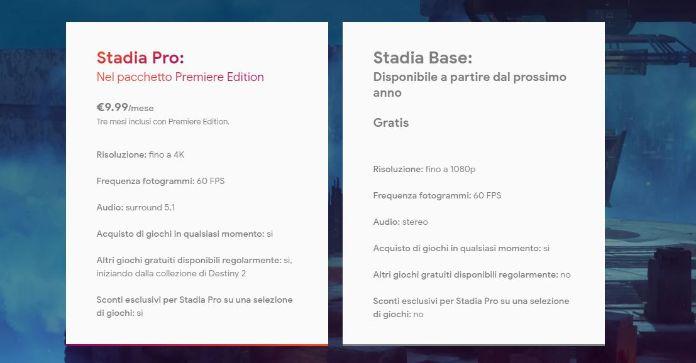 Stadia Pro e Base