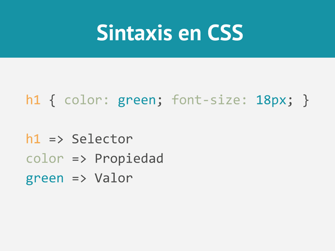 sintaxis-basic-css