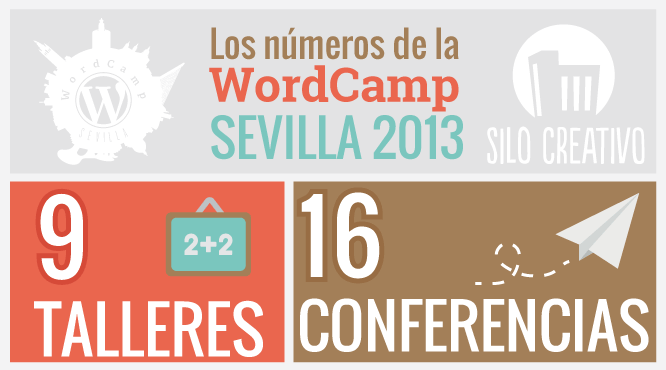 wordcamp-sevilla-2013