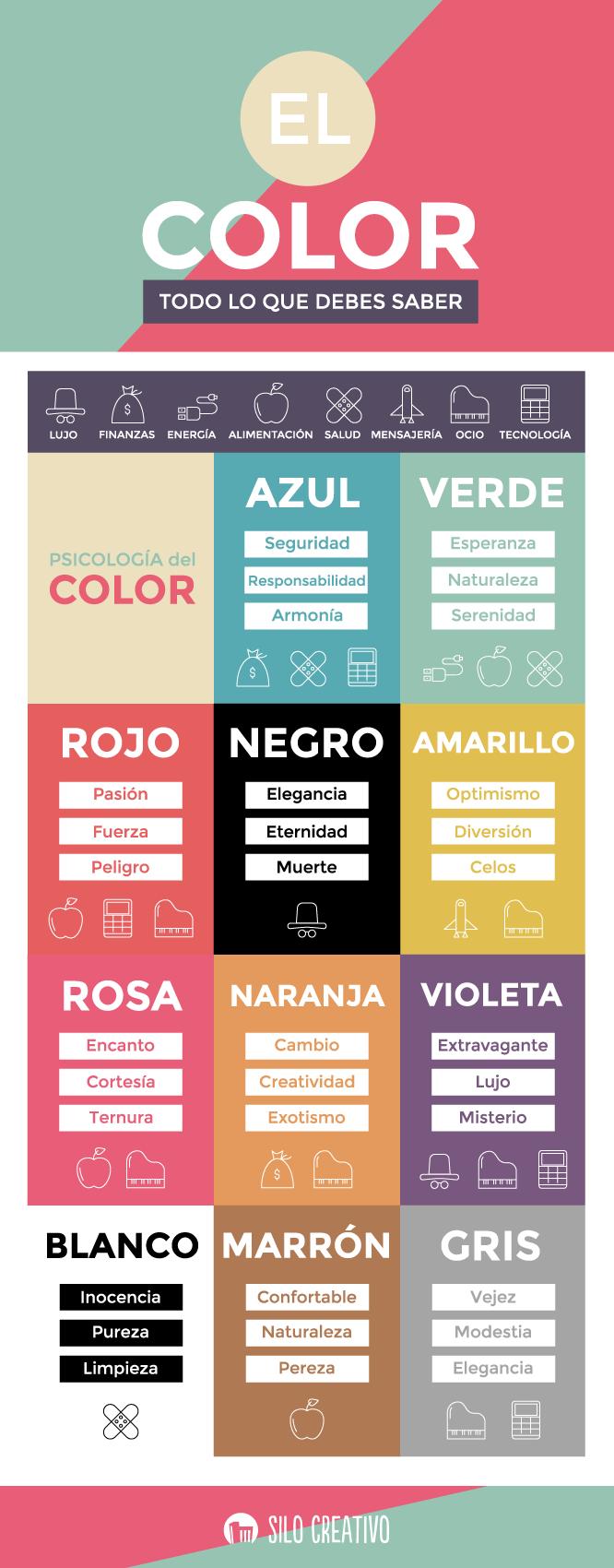 Ejemplos del Color en el Cine: la Elección de una Gama de Colores ...