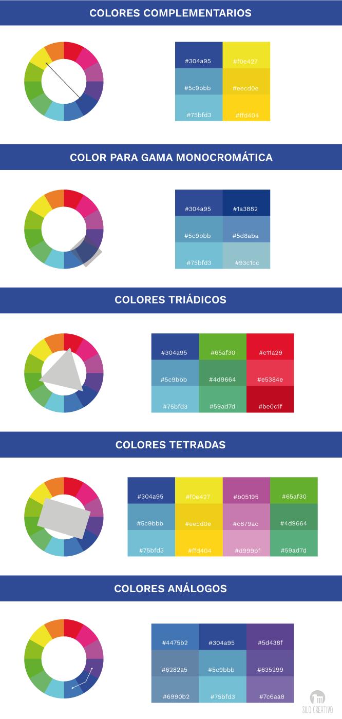 C mo combinar colores con el circulo crom tico azul y - Colores que contrastan con el gris ...