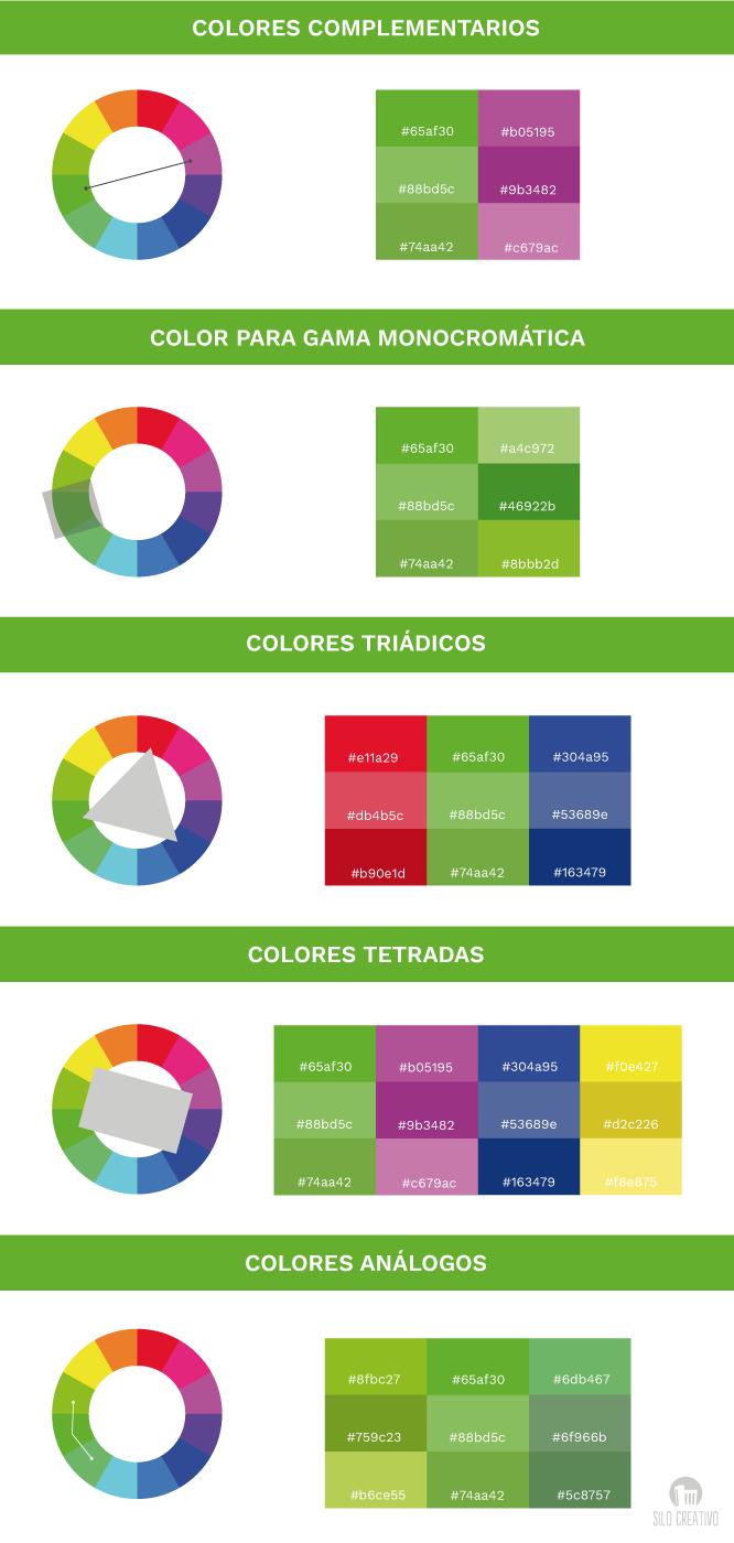 Como Combinar Colores Con El Circulo Cromatico Naranja Y Verde - Colores-combinacion