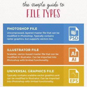 Tipos de archivos para diseñadores