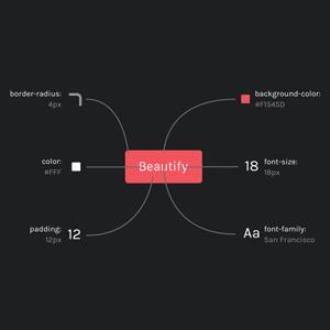 Organización cunado diseñamos UI