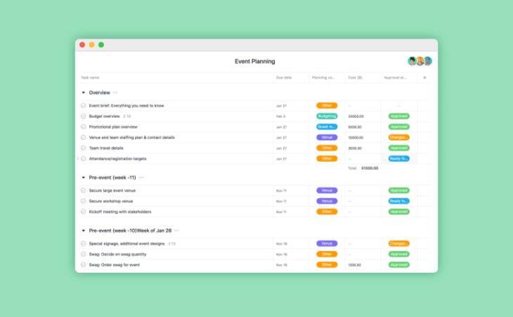 Asana, software de organizacion de tareas para trabajo en remoto