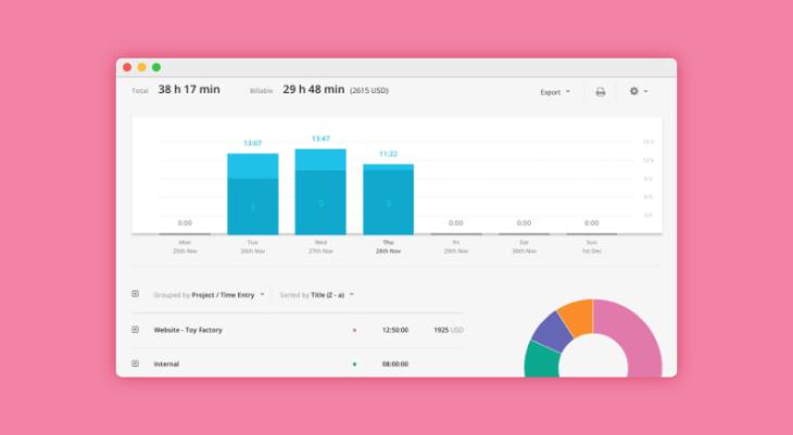 Toggl, software de contabilización de tiempo para trabajo en remoto