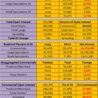 GOLD & SILVER COT REPORT 3/8/13: SHORTS ON FIRE? COMMERCIALS COVER ANOTHER 9 M OZ OF SILVER SHORTS!