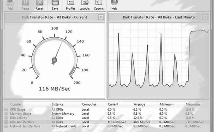 Download SysGauge Utility Free Application For Windows