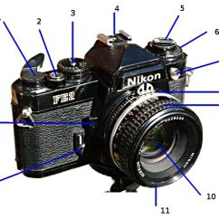 Slr Camera Diagram Employee Management System Er Photography Tutorials