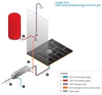 EcoBuild: Waste Water / Drain Water / Shower, Heat ...