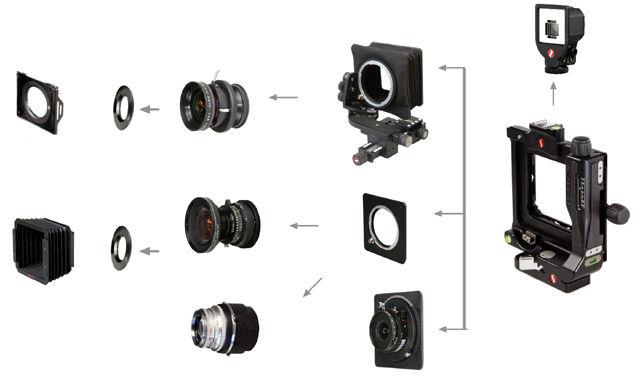 Bicam III camera