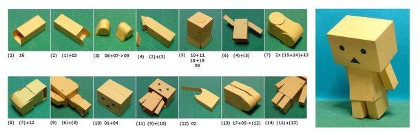 Pasos a seguir para montar vuestro Danbo de papercraft
