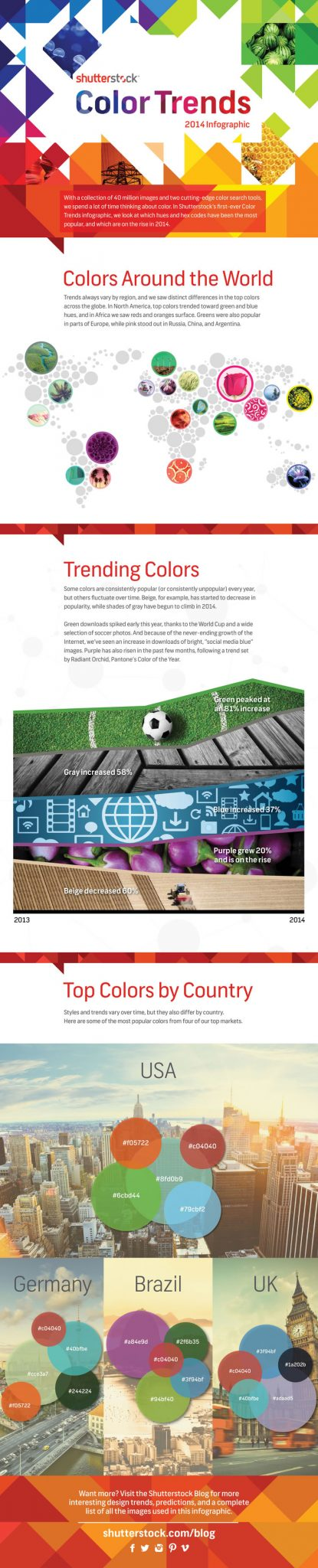 Una infografía con los colores tendencia de 2014