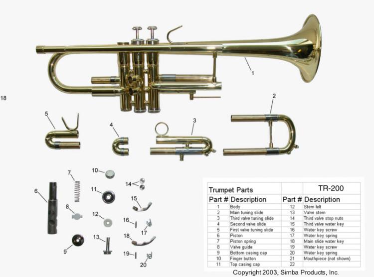 TR200_parts_list clarinet repair parts diagram