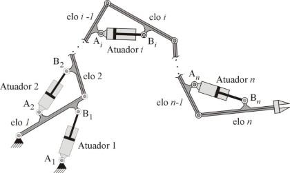 Projeto em Sistemas Mecânicos, Mecatrônica e Robótica