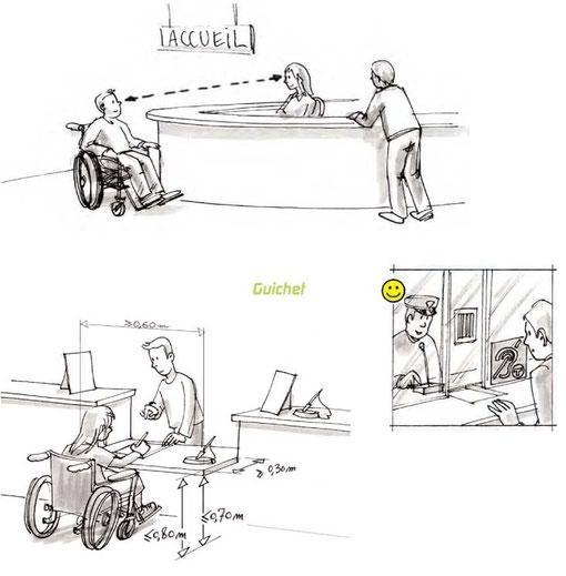 Mise Aux Normes Accessibilit 2015 ERP Le Blog Simon