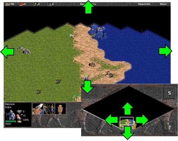 Déroulement sur deux axes dans Age of Empires (Ensemble Studios, 1997).