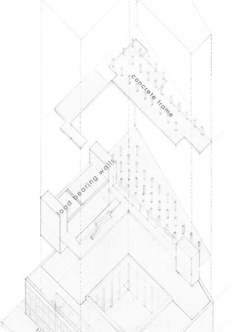 Construction – Arch School