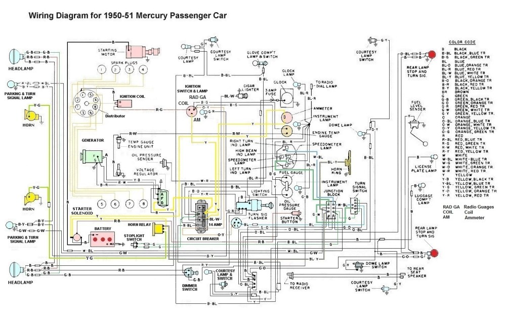 medium resolution of 1951 mercury electrical and mechanical 1951 mercury wiring diagram still six volts with a positive ground