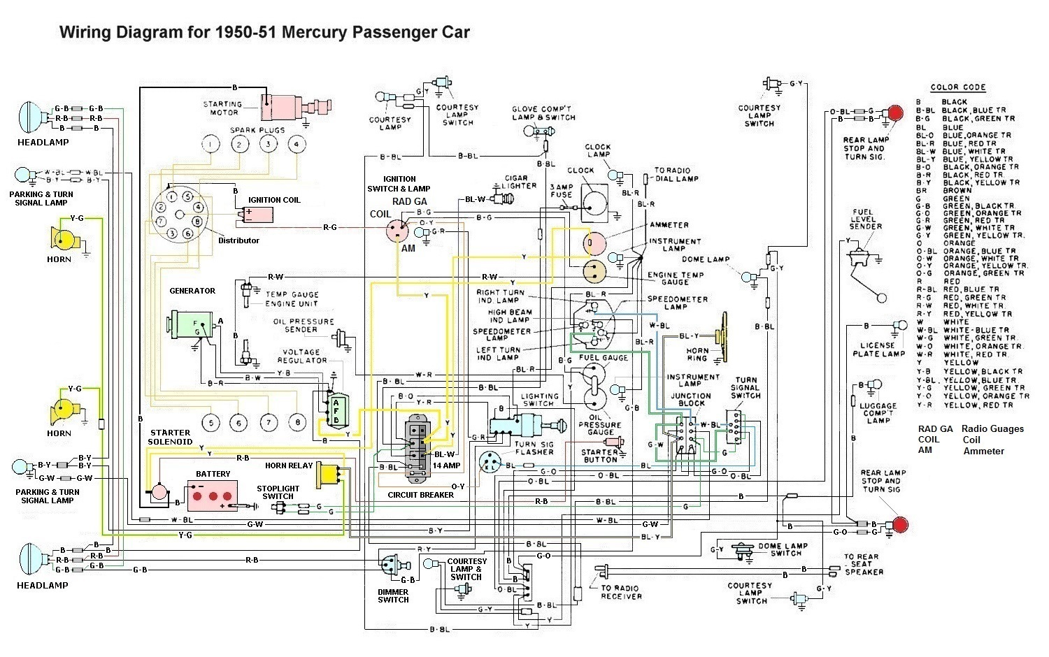 hight resolution of 1951 mercury electrical and mechanical 1951 mercury wiring diagram still six volts with a positive ground