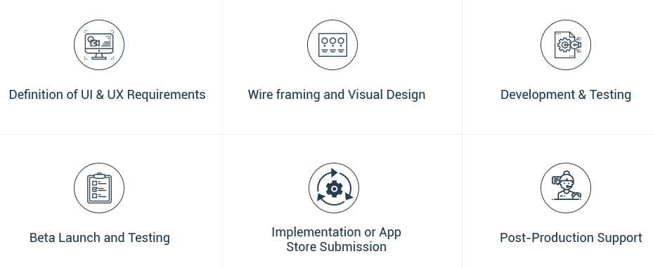 Top App Development Company in Washington DC