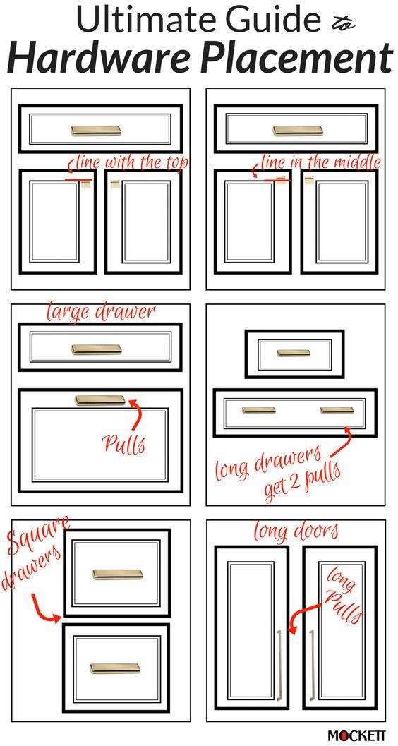 20 Kitchen cabinet knobs via simphome