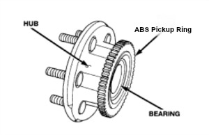 ABS Brake Light On After Wheel Bearing Replacement