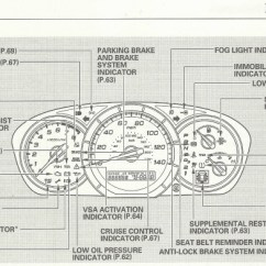 2005 Chevrolet Trailblazer Stereo Wiring Diagram Earthworm Digestive System Warning Light Chevy Impala Great Installation Dashboard Lights Rh Simple Car Answers Com Radio