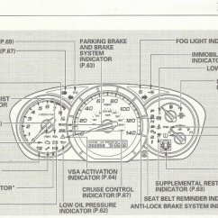 1999 Toyota Camry Exhaust System Diagram Frog Heart Ventral View Dashboard Warning Lights