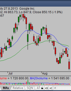 Japanese candlestick chart also tips for best charts reading and trading rh simple stock