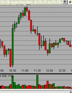 Free stock trading software intraday also for stocks futures and forex simple rh