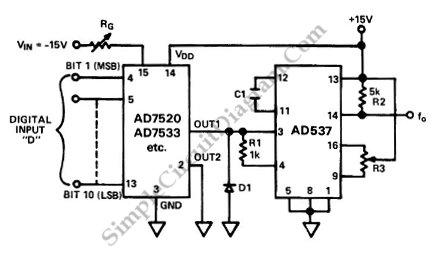 Digitally Programmable Oscillator