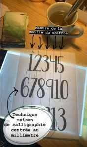 marque-tables aquarelle et feuilles d'or (3)