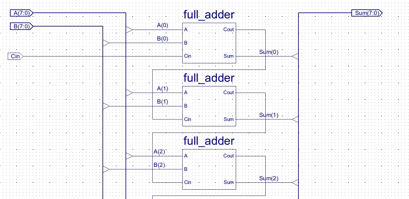 hight resolution of when analysing hardware some elements may have a sequential behaviours but all logic gates will be working in parallel