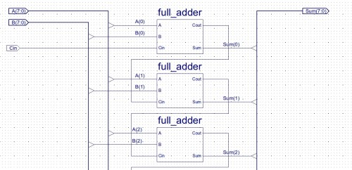 small resolution of when analysing hardware some elements may have a sequential behaviours but all logic gates will be working in parallel