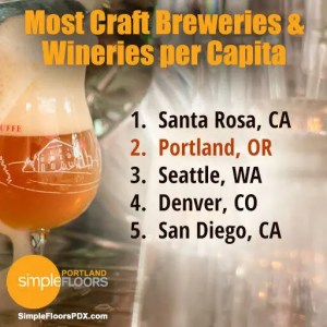 Most Craft Breweries and Wineries Per Capita