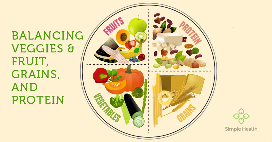 Balancing Veggies & Fruit, Grains, and Protein