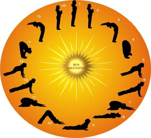 Yoga For Hypothyroidsm