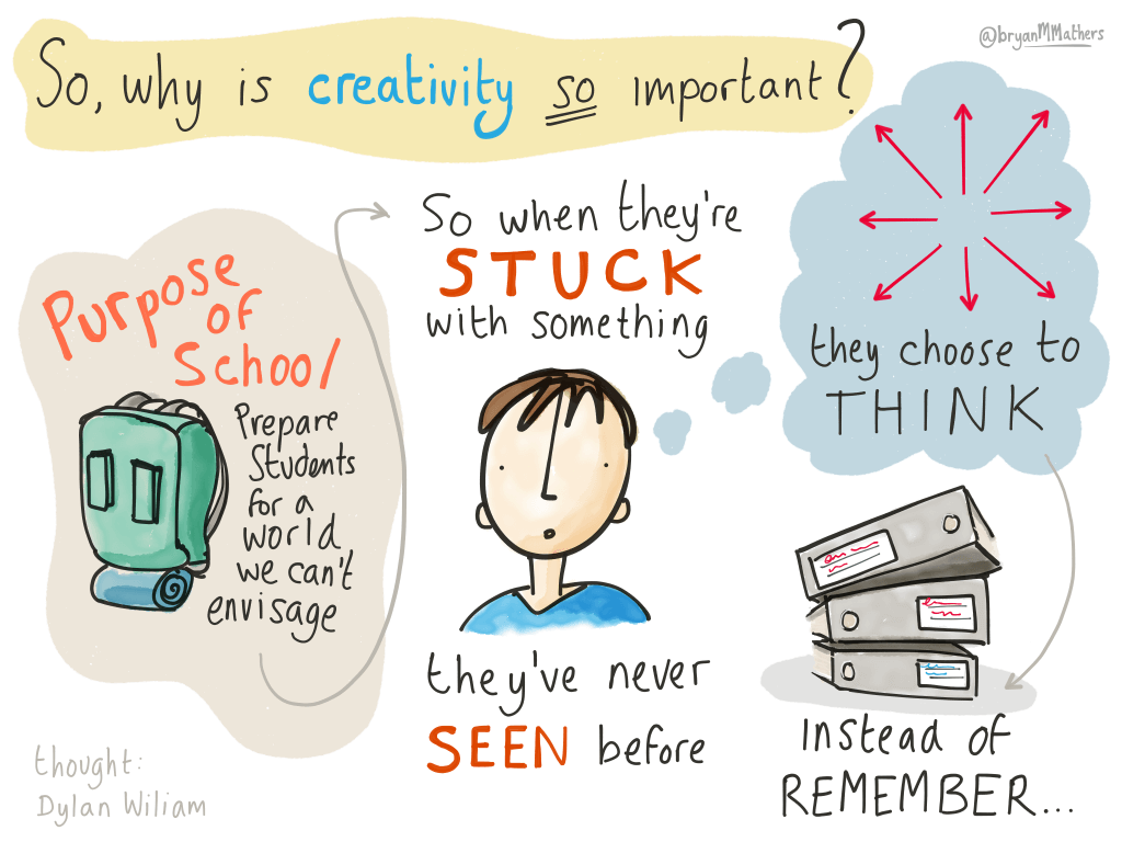 Creativity In Education How Important Is It? Simplek12
