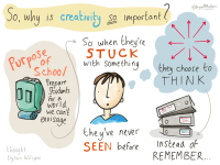 Creativity in Education - How Important Is it? - Simplek12_