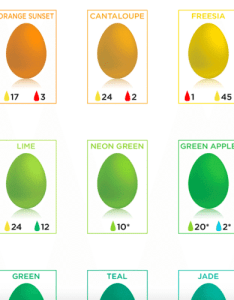 If you  ve ever tried to dye easter eggs also egg dyeing chart shows every color simplemost rh
