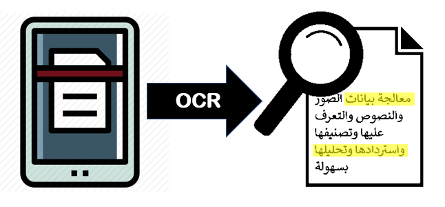 Arabic OCR Recognition: Easily process, categorize, retrieve, and analyze Arabic language data