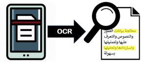 Arabic OCR Software for Optical Character Recognition